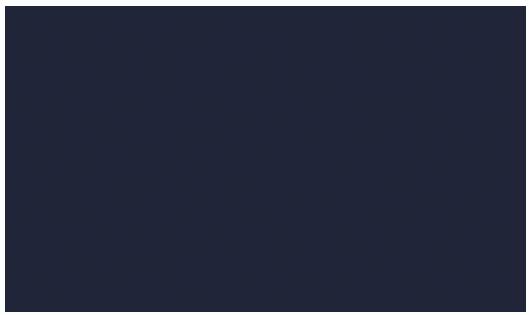 Freie Wähler Ortsverband Garching/Alz